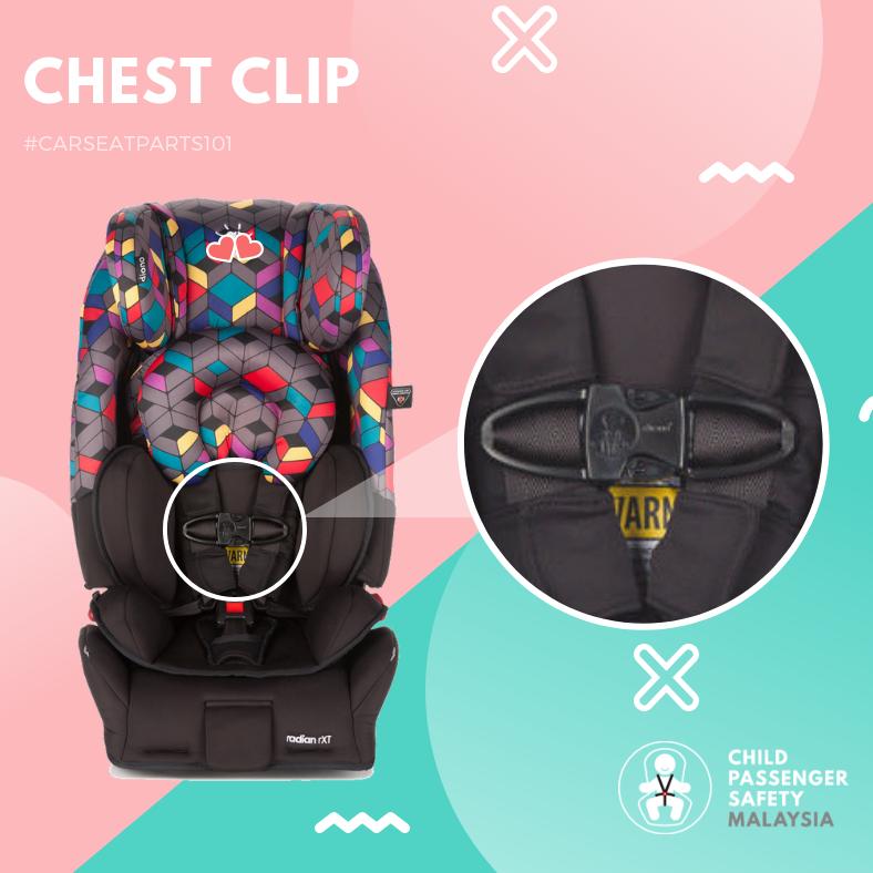 Parts101-Chest Clip