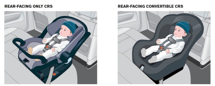 Rear-Facing Car Seats
