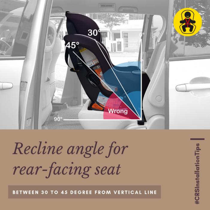 RF Recline Angle